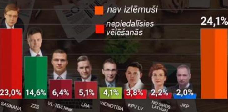 Ušakovs, Bordāns,Grantiņš, LRTT
