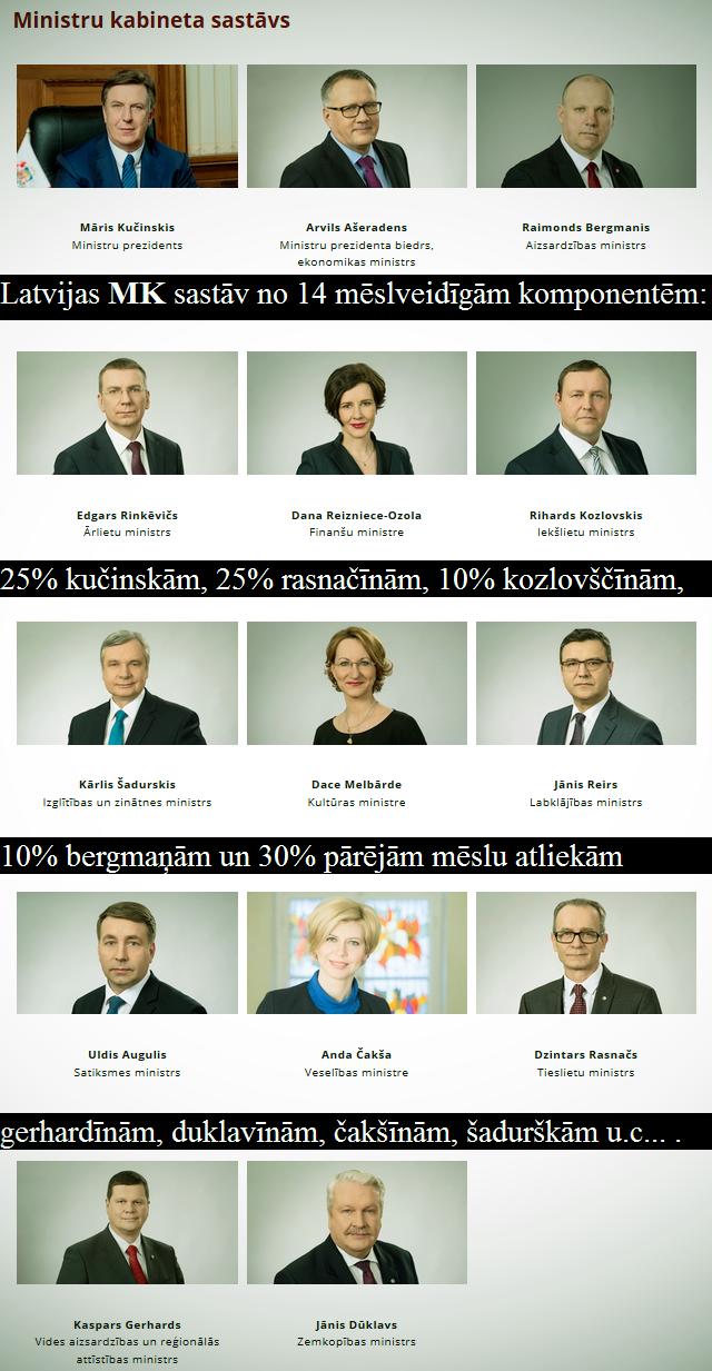 Ministri.Šadurskis,Melbārde,Reirs,Čakša,Rasnačs.Grantiņš.LRTT